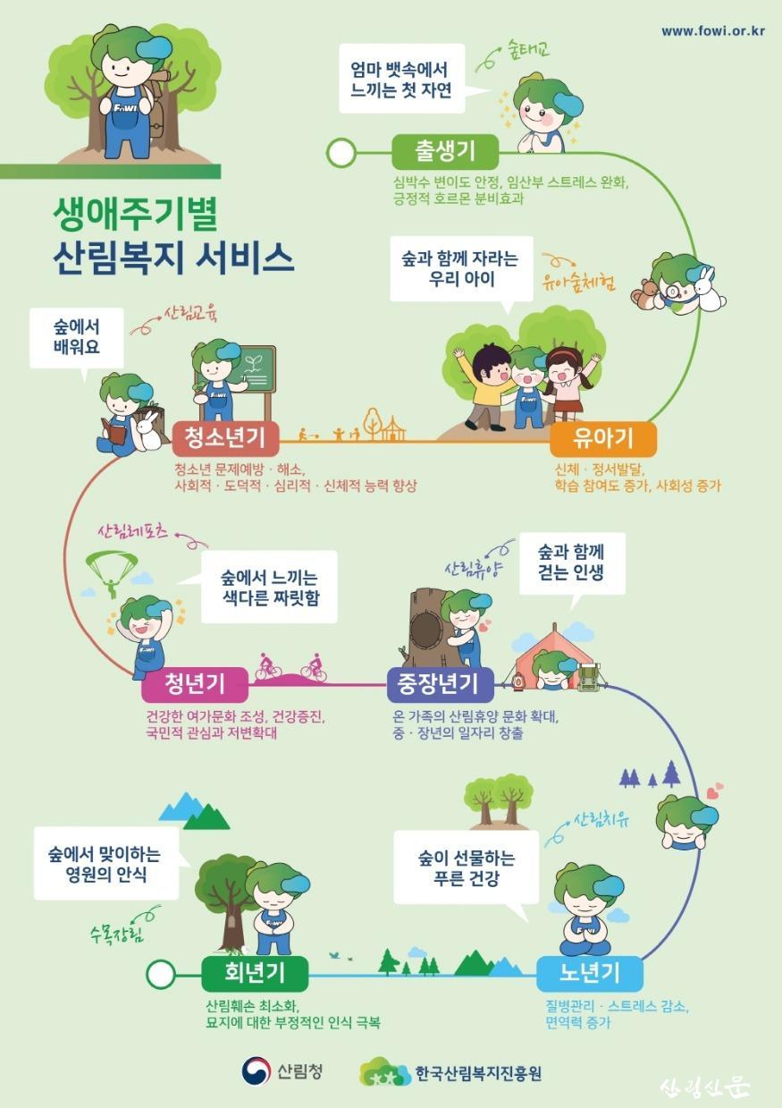 붙임5. 한국산림복지진흥원 이미지 홍보시안(지면).pdf_page_1.jpg