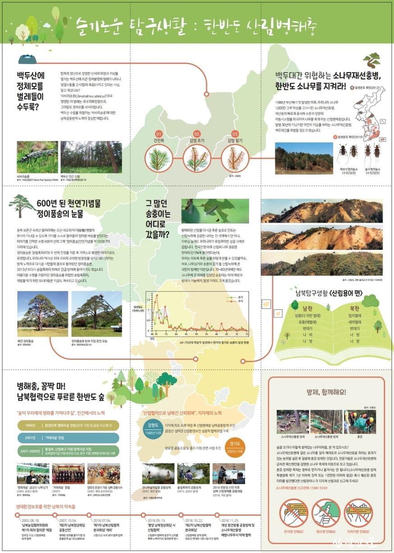 (산림과학속보)한눈에 보는 한반도 산림병해충.pdf_page_2.jpg