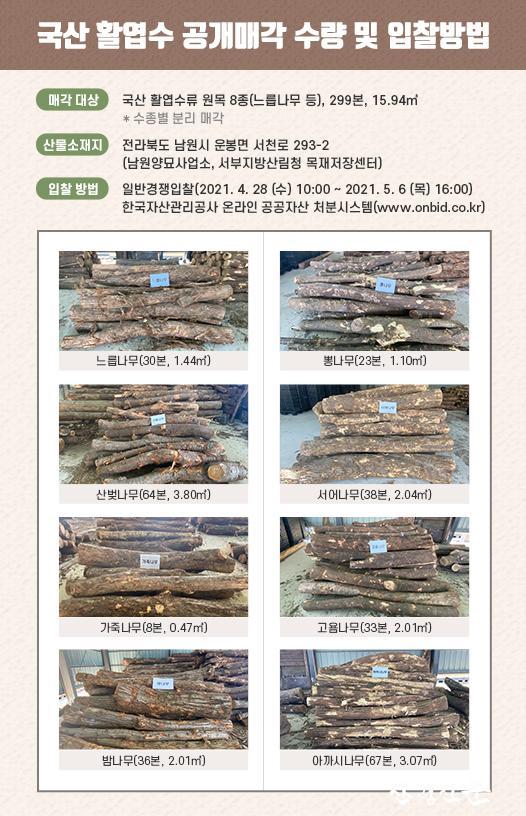 국산 활엽수 공개매각 수량 및 입찰방법.jpg